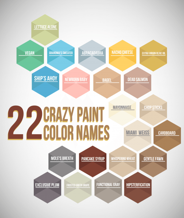 Retro My Color Wheel Interior Design Color Names